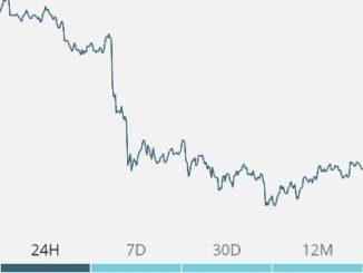 bitcoin-chart-16-07-2019